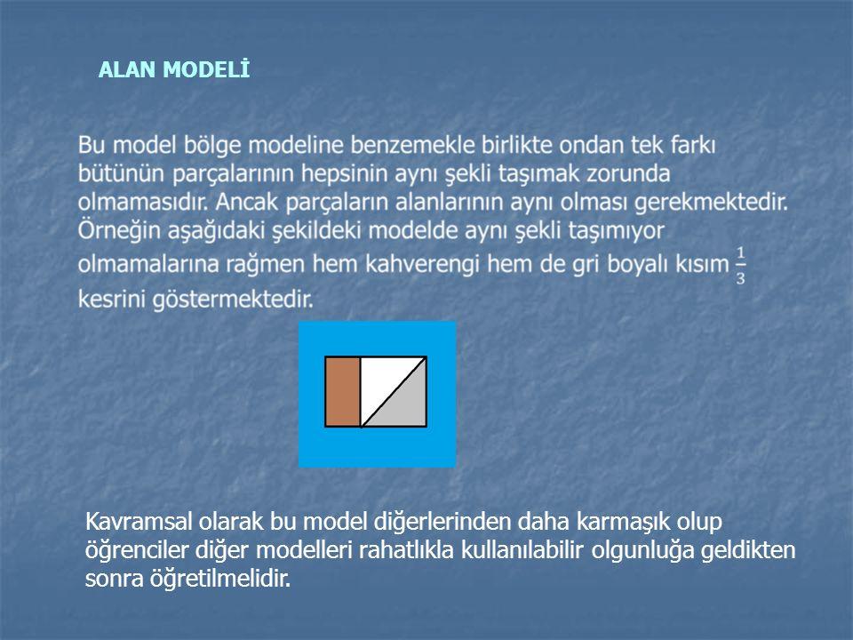 ALAN MODELİ Kavramsal olarak bu model diğerlerinden daha karmaşık olup öğrenciler diğer modelleri rahatlıkla kullanılabilir olgunluğa geldikten sonra