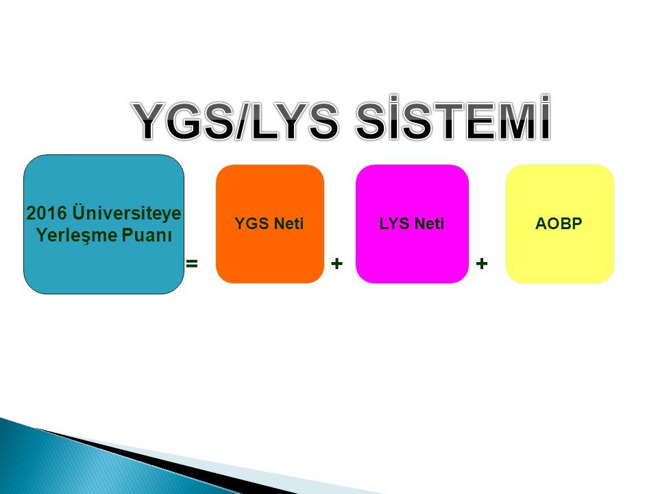 2016 Üniversiteye Yerleşme Puanı = YGS Neti AOBP ++ LYS Neti