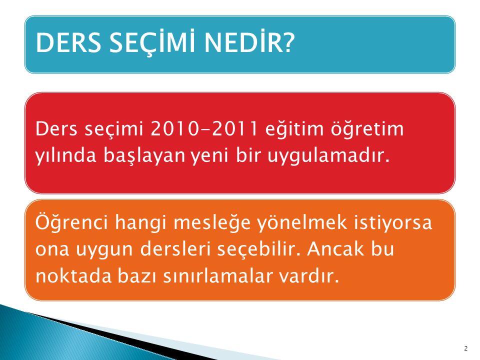 Ders seçimi 2010-2011 eğitim öğretim yılında başlayan yeni bir uygulamadır. Öğrenci hangi mesleğe yönelmek istiyorsa ona uygun dersleri seçebilir. Anc