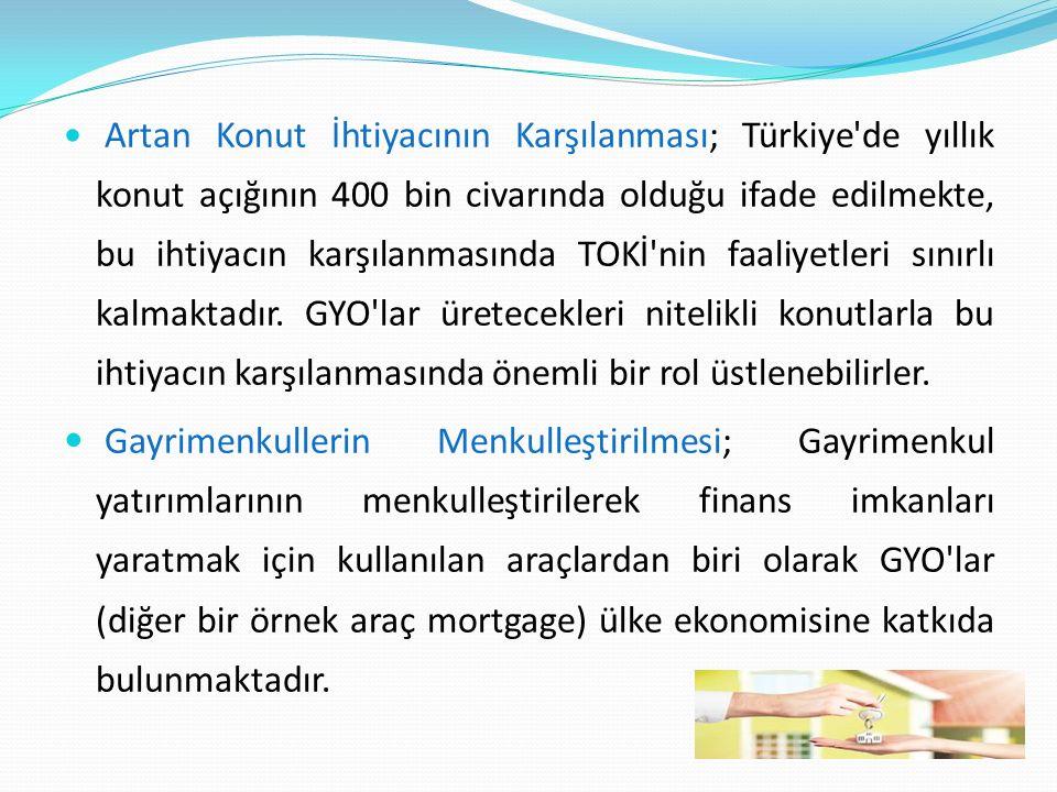 Artan Konut İhtiyacının Karşılanması; Türkiye de yıllık konut açığının 400 bin civarında olduğu ifade edilmekte, bu ihtiyacın karşılanmasında TOKİ nin faaliyetleri sınırlı kalmaktadır.