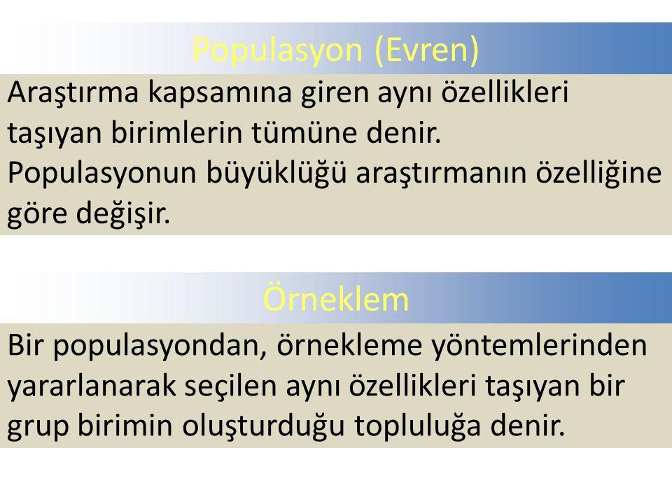 Örnekleme Populasyondan örnek seçmek amacıyla geliştirilen çeşitli yöntemler vardır.