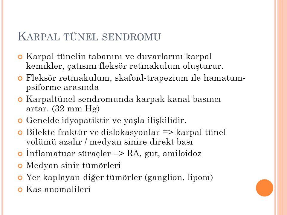 K ARPAL TÜNEL SENDROMU Karpal tünelin tabanını ve duvarlarını karpal kemikler, çatısını fleksör retinakulum oluşturur. Fleksör retinakulum, skafoid-tr