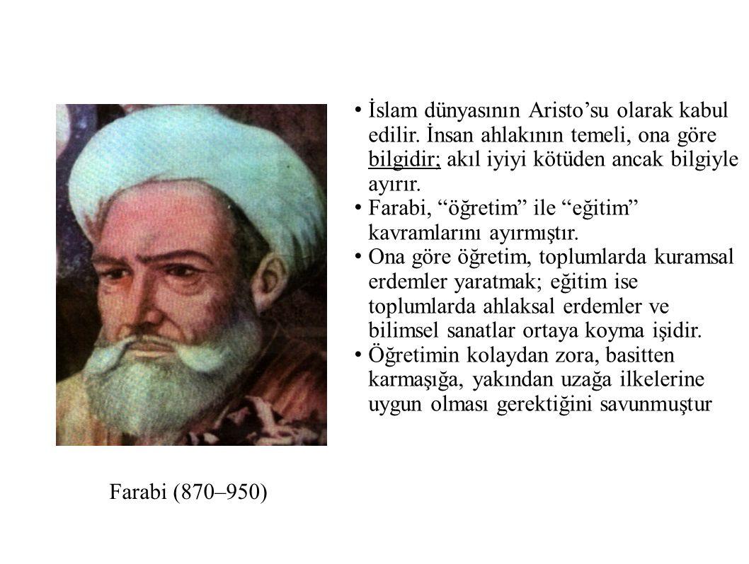 Farabi (870–950) İslam dünyasının Aristo'su olarak kabul edilir.