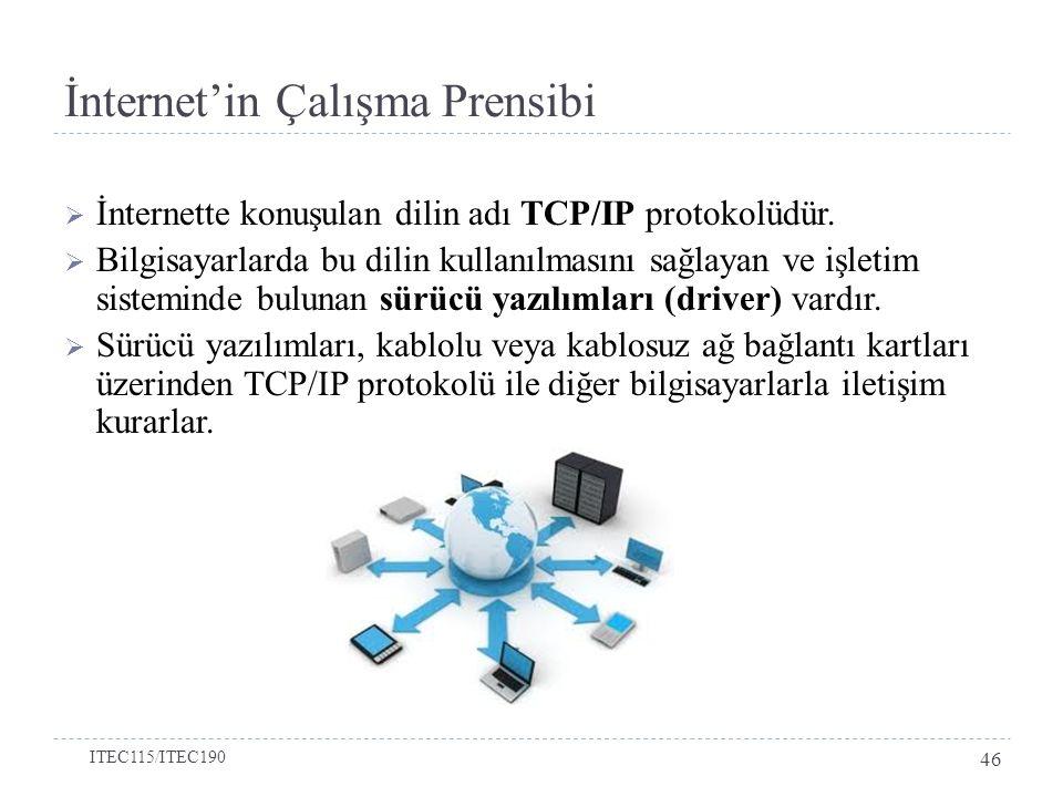 İnternet'in Çalışma Prensibi  İnternette konuşulan dilin adı TCP/IP protokolüdür.  Bilgisayarlarda bu dilin kullanılmasını sağlayan ve işletim siste