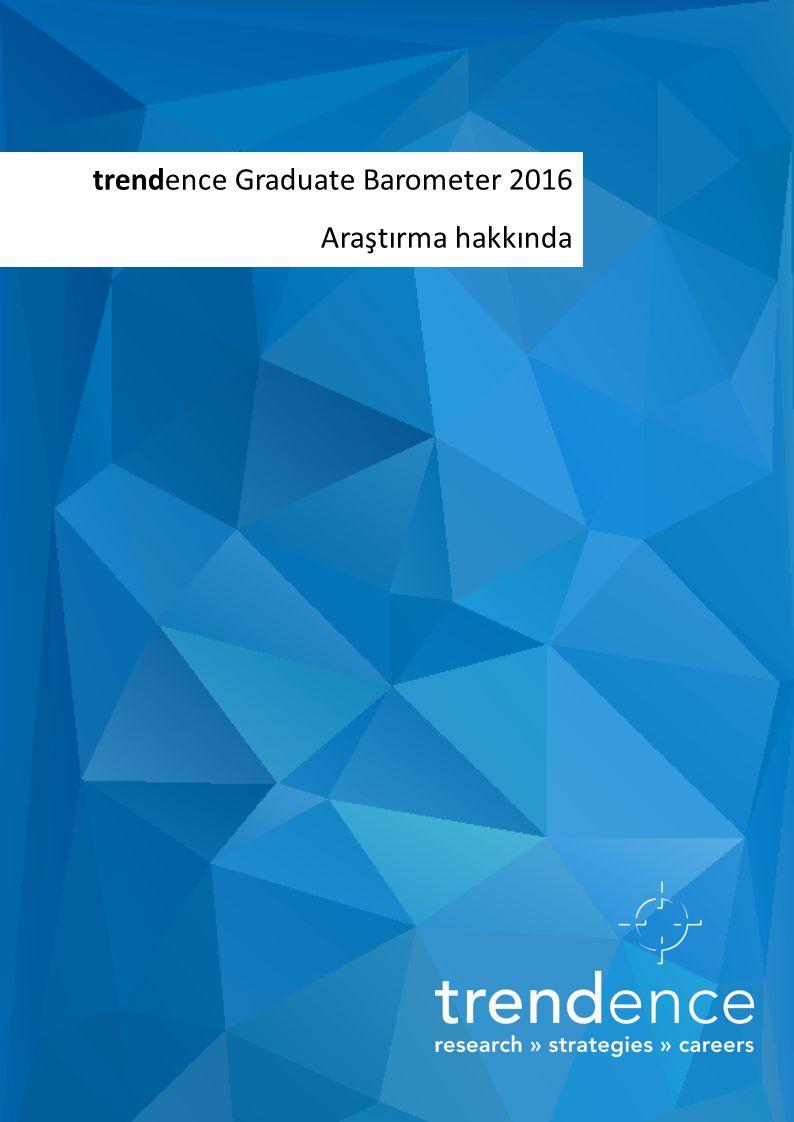 trendence Graduate Barometer 2016 Araştırma hakkında