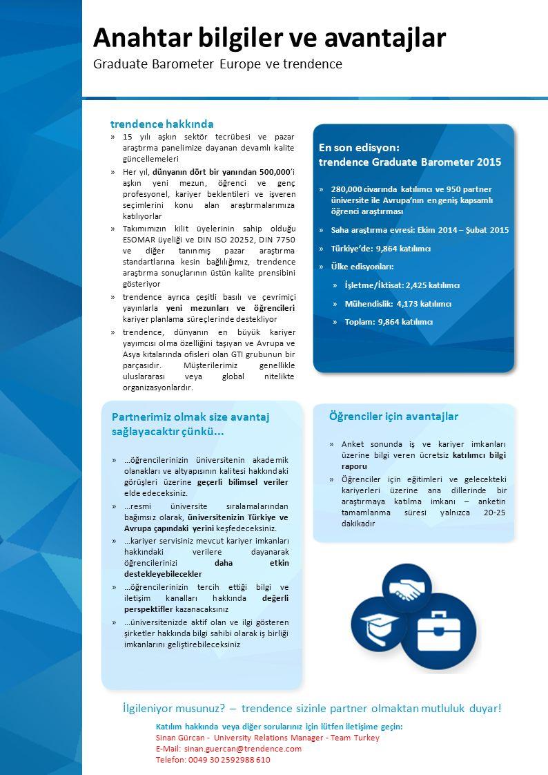 Anahtar bilgiler ve avantajlar Graduate Barometer Europe ve trendence İlgileniyor musunuz.