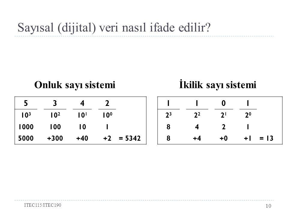 Sayısal (dijital) veri nasıl ifade edilir? Onluk sayı sistemi İkilik sayı sistemi 5342 10 3 10 2 10 1 10 0 1000100101 5000+300+40+2= 5342 1101 23232 2