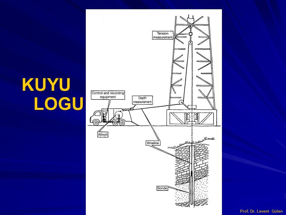 Prof. Dr. Levent Gülen KUYU LOGU
