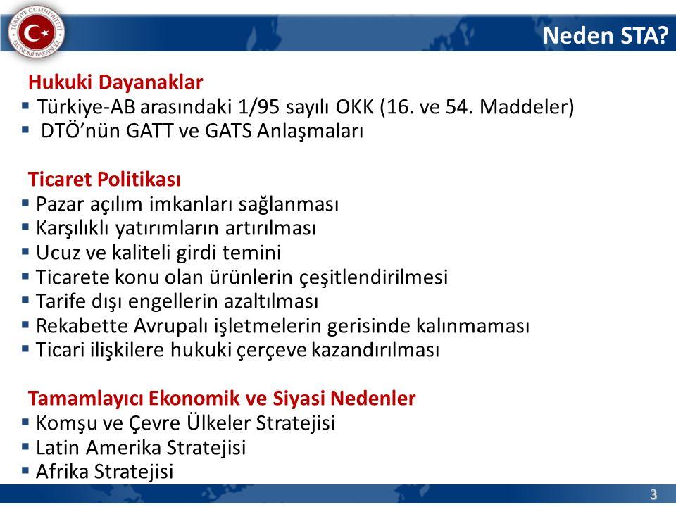 3 Neden STA.Hukuki Dayanaklar  Türkiye-AB arasındaki 1/95 sayılı OKK (16.