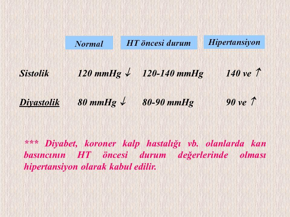 Sistolik120 mmHg  120-140 mmHg 140 ve  Diyastolik 80 mmHg  80-90 mmHg 90 ve  Normal HT öncesi durum Hipertansiyon *** Diyabet, koroner kalp hastal