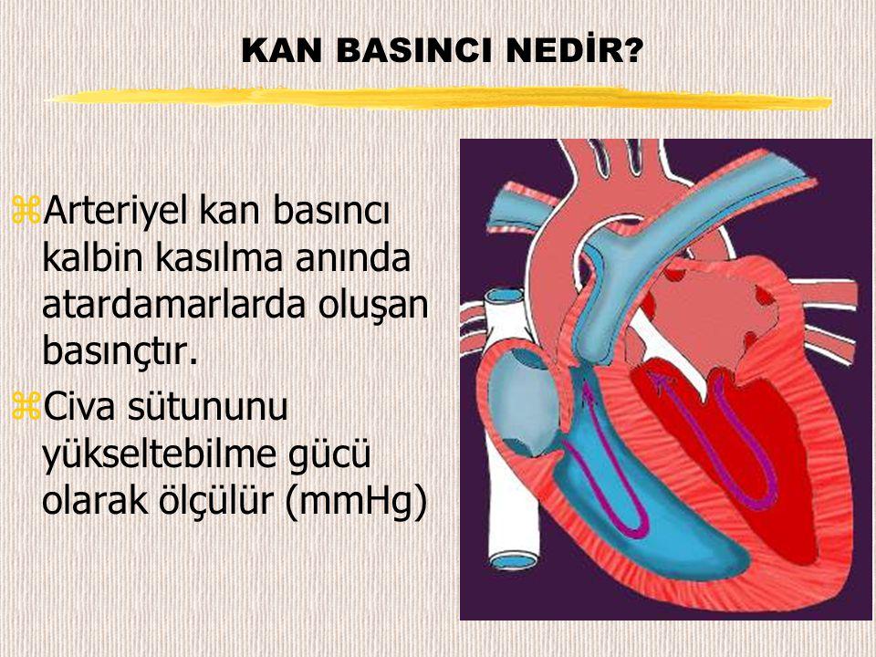 KAN BASINCI NEDİR? zArteriyel kan basıncı kalbin kasılma anında atardamarlarda oluşan basınçtır. zCiva sütununu yükseltebilme gücü olarak ölçülür (mmH