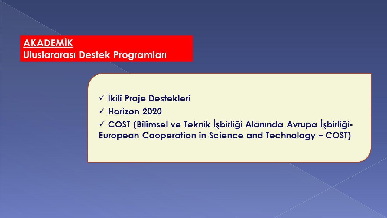 AKADEMİK Uluslararası Destek Programları İkili Proje Destekleri Horizon 2020 COST (Bilimsel ve Teknik İşbirliği Alanında Avrupa İşbirliği- European Co