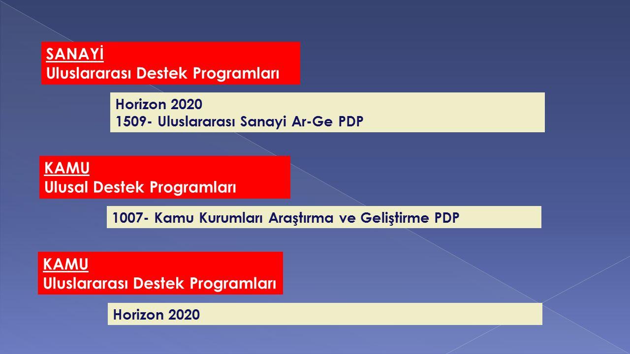 SANAYİ Uluslararası Destek Programları Horizon 2020 1509- Uluslararası Sanayi Ar-Ge PDP KAMU Ulusal Destek Programları 1007- Kamu Kurumları Araştırma