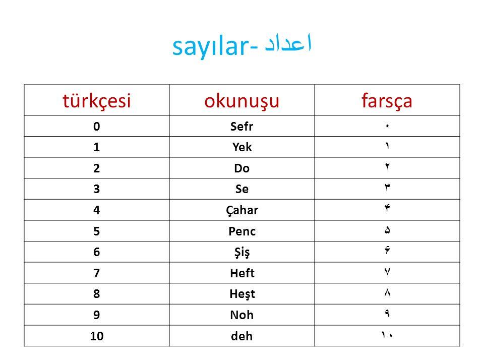 sayılar- اعداد türkçesiokunuşufarsça 0Sefr ۰ 1Yek ۱ 2Do ۲ 3Se ۳ 4Çahar ۴ 5Penc ۵ 6Şiş ۶ 7Heft ۷ 8Heşt ۸ 9Noh ۹ 10deh ۱۰