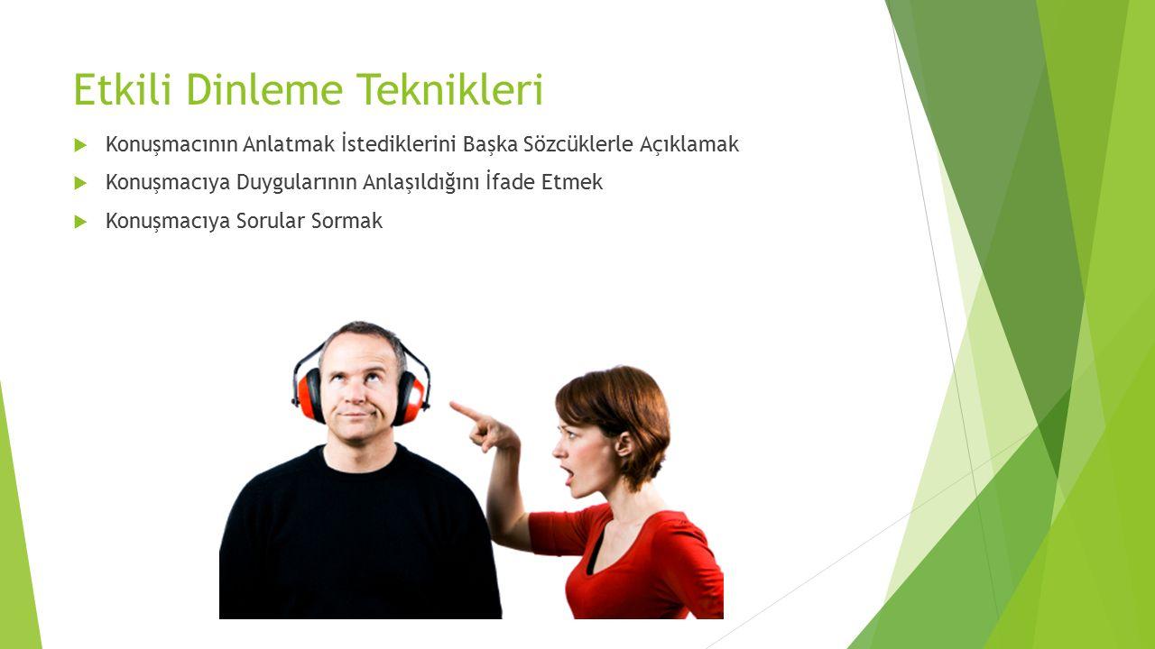 Etkili Dinleme Teknikleri  Konuşmacının Anlatmak İstediklerini Başka Sözcüklerle Açıklamak  Konuşmacıya Duygularının Anlaşıldığını İfade Etmek  Kon