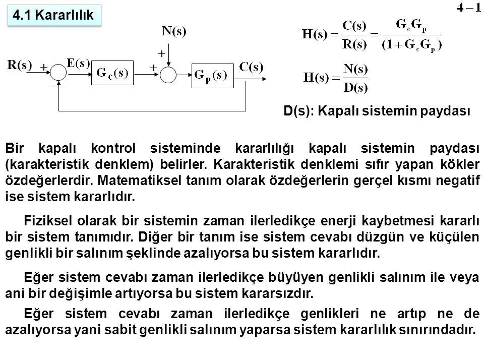 4.1 Kararlılık )s(R D(s): Kapalı sistemin paydası Bir kapalı kontrol sisteminde kararlılığı kapalı sistemin paydası (karakteristik denklem) belirler.