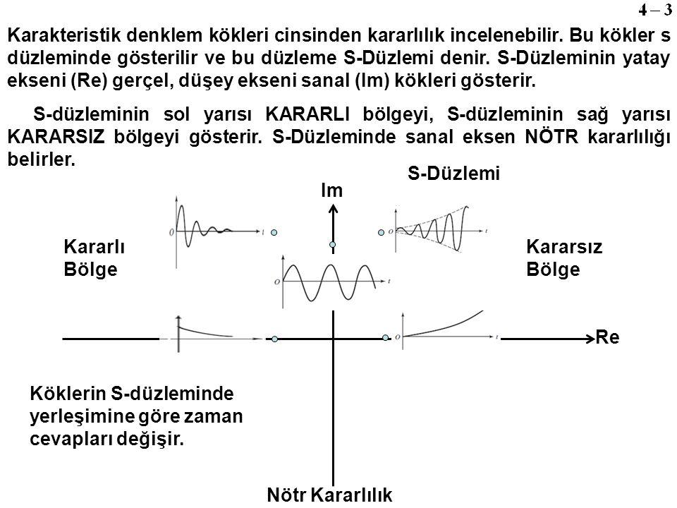 4.2 Routh Kararlılık Kriteri Bir kontrol sisteminde karakteristik denklemin D(s) mertebesi yüksek veya bir bilinmeyen parametreye bağlı ise kökleri belirlemek zorlaşır.