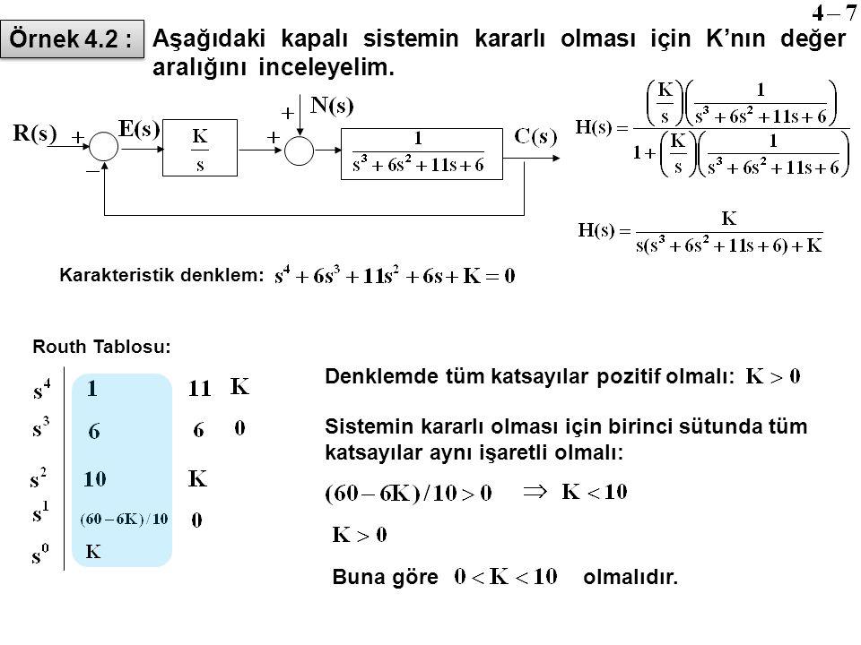 )s(R Örnek 4.2 : Aşağıdaki kapalı sistemin kararlı olması için K'nın değer aralığını inceleyelim. Karakteristik denklem: Denklemde tüm katsayılar pozi