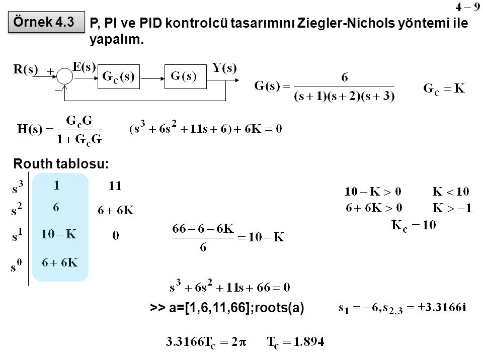 Örnek 4.3 )s(R Routh tablosu: >> a=[1,6,11,66];roots(a) P, PI ve PID kontrolcü tasarımını Ziegler-Nichols yöntemi ile yapalım.
