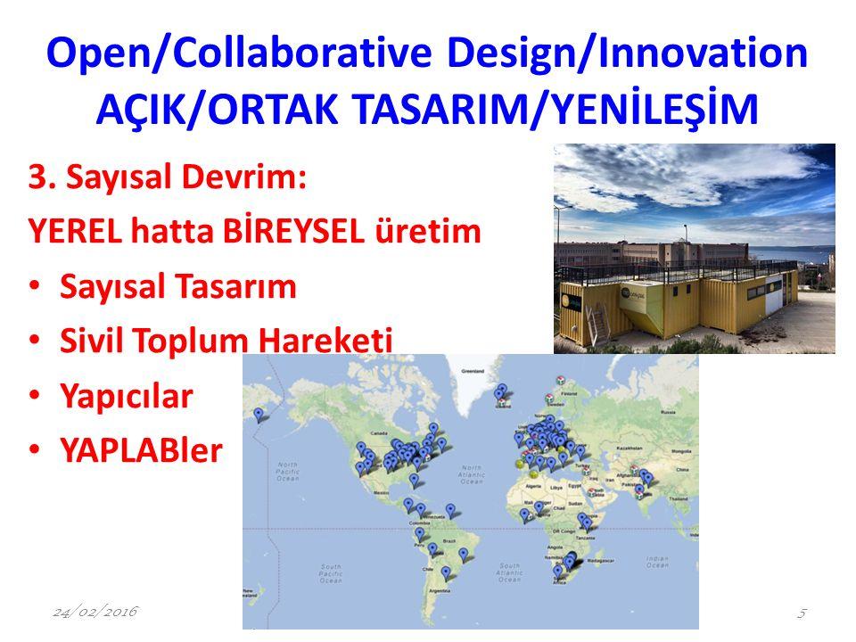 Open/Collaborative Design/Innovation AÇIK/ORTAK TASARIM/YENİLEŞİM 3.