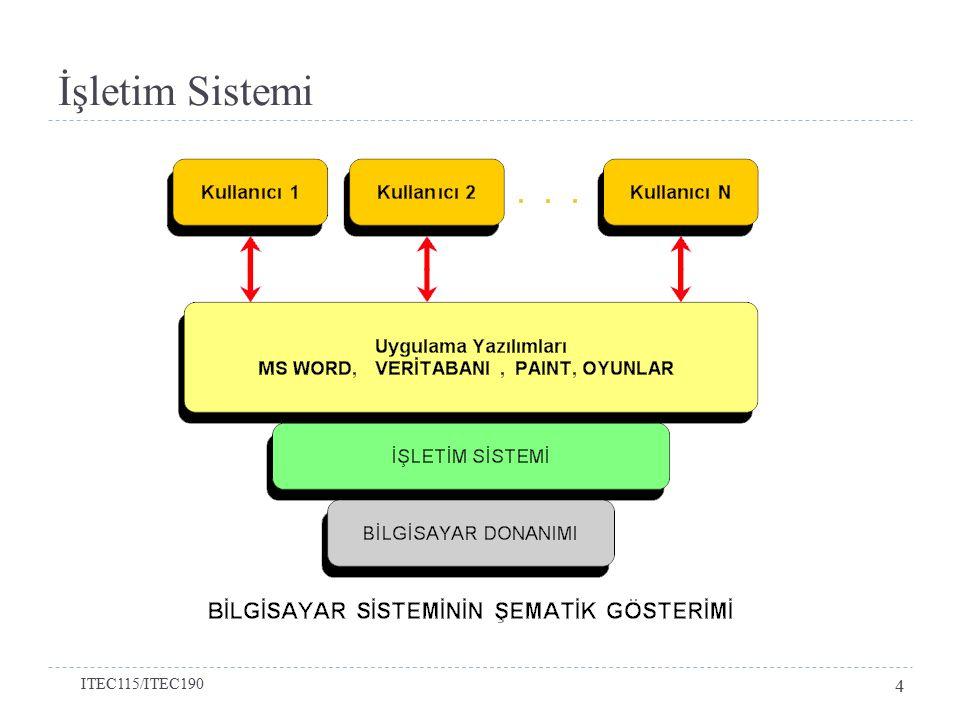 İşletim Sistemi ITEC115/ITEC190 4