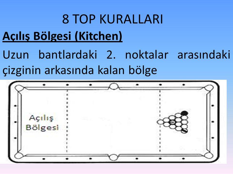 8 TOP KURALLARI Açılış Bölgesi (Kitchen) Uzun bantlardaki 2. noktalar arasındaki çizginin arkasında kalan bölge