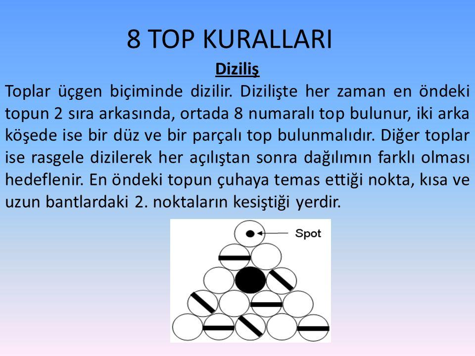 8 TOP KURALLARI Diziliş Toplar üçgen biçiminde dizilir. Dizilişte her zaman en öndeki topun 2 sıra arkasında, ortada 8 numaralı top bulunur, iki arka