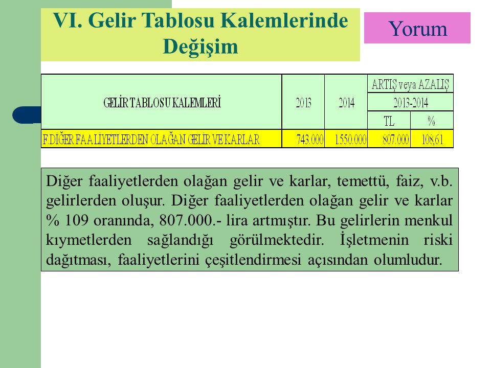 Yorum VI.