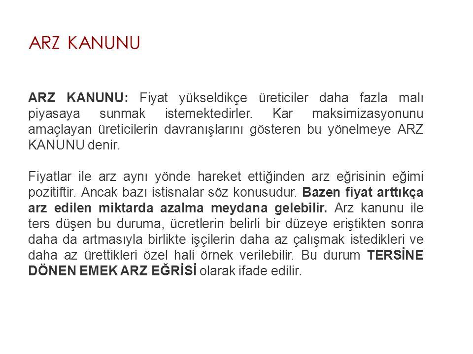 ARZ KANUNU ARZ KANUNU: Fiyat yükseldikçe üreticiler daha fazla malı piyasaya sunmak istemektedirler.