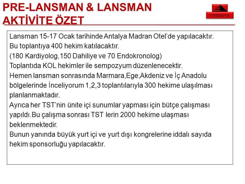 Geninova Lansman 15-17 Ocak tarihinde Antalya Madran Otel'de yapılacaktır.