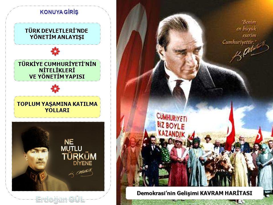 DEMOKRASİ'NİN GELİŞİMİ KAVRAM HARİTASI Geçmişten Günümüze Demokrasi TOY İlk Türk Devletlerinde Meclis / TOY KURULTAY Başkanlık eder KAĞAN HAKAN Çıkardığı emirlerdir FERMAN Söz sahibidir Uyguladıkları Hukuktur Örfi hukuk (Gelenek) İslamiyet in kabulünden sonra aldığı isimdir PADİŞAH Başkanlık eder İstanbul'un fethinden sonra SADRAZA M Mısır seferi ile aldığı ünvandır HALİFE ilk kullanan padişahtır YAVUZ SULTAN SELİM Uyguladıkları Hukuktur ŞERİHUKUK DİN ESASLARI Kaldıran Osmanlı Padişahıdır II.MAHMU T Y e r i n e K u r m u ş t u r HATUN DİVAN Dikkate Alınır II.Etkinlik