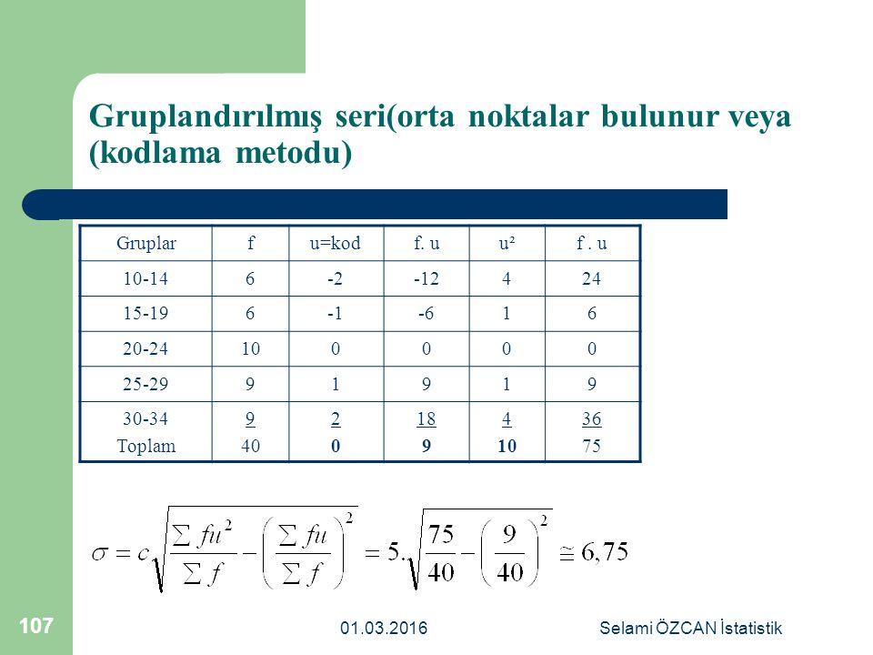 01.03.2016Selami ÖZCAN İstatistik 107 Gruplandırılmış seri(orta noktalar bulunur veya (kodlama metodu) Gruplarfu=kodf. uu²u² 10-146-2-12424 15-196-616