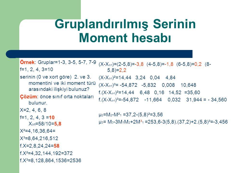 Gruplandırılmış Serinin Moment hesabı Örnek Örnek: Gruplar=1-3, 3-5, 5-7, 7-9 f=1, 2, 4, 3=10 serinin (0 ve xort göre) 2. ve 3. momentini ve iki momen