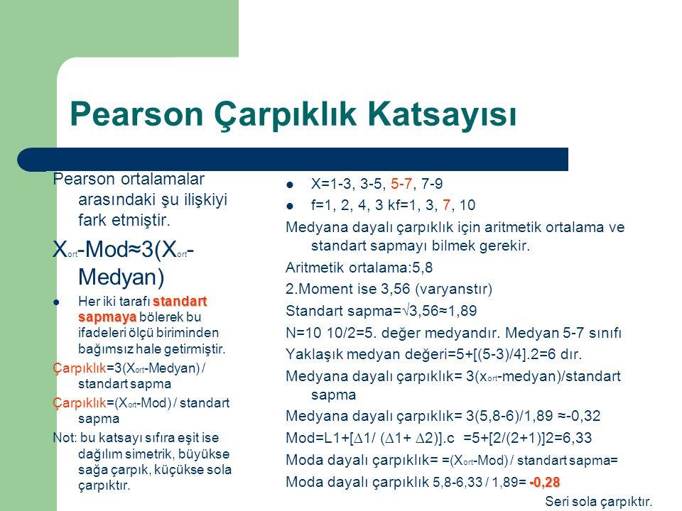Pearson Çarpıklık Katsayısı Pearson ortalamalar arasındaki şu ilişkiyi fark etmiştir. X ort -Mod≈3(X ort - Medyan) standart sapmaya Her iki tarafı sta