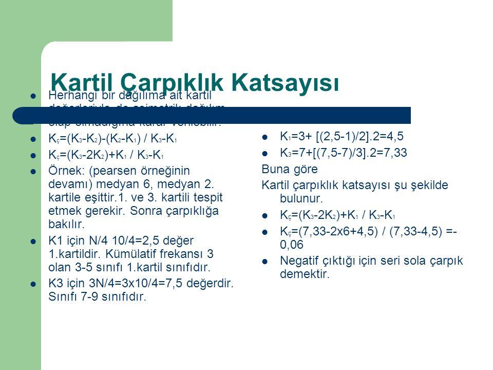 Kartil Çarpıklık Katsayısı Herhangi bir dağılıma ait kartil değerleriyle de asimetrik dağılım olup olmadığına karar verilebilir. K ç =(K 3 -K 2 )-(K 2