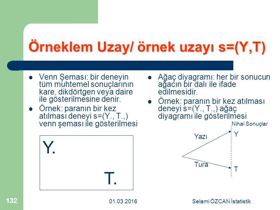 01.03.2016Selami ÖZCAN İstatistik 132 Örneklem Uzay/ örnek uzayı s=(Y,T) Venn Şeması: bir deneyin tüm muhtemel sonuçlarının kare, dikdörtgen veya dair