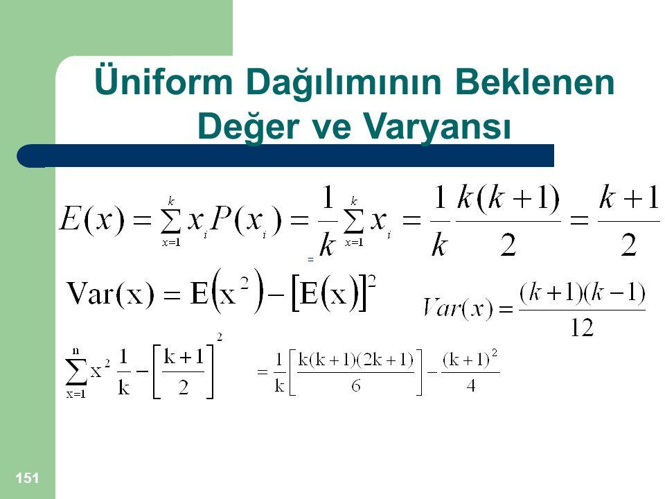 Üniform Dağılımının Beklenen Değer ve Varyansı = 151