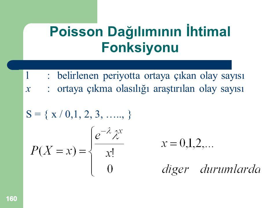 Poisson Dağılımının İhtimal Fonksiyonu l :belirlenen periyotta ortaya çıkan olay sayısı x :ortaya çıkma olasılığı araştırılan olay sayısı S = { x / 0,