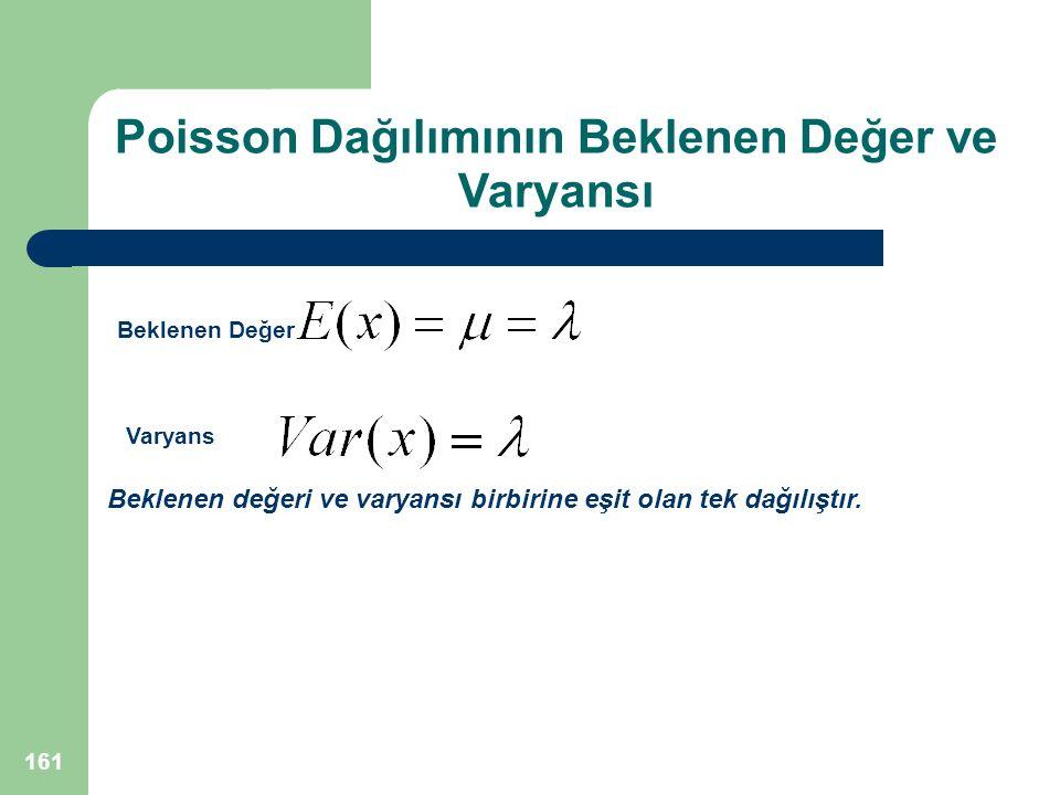 Poisson Dağılımının Beklenen Değer ve Varyansı Beklenen Değer Varyans Beklenen değeri ve varyansı birbirine eşit olan tek dağılıştır. 161