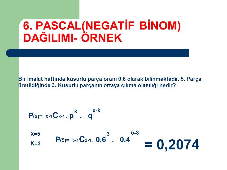 Bir imalat hattında kusurlu parça oranı 0,6 olarak bilinmektedir. 5. Parça üretildiğinde 3. Kusurlu parçanın ortaya çıkma olasılığı nedir? P (x)= X-1