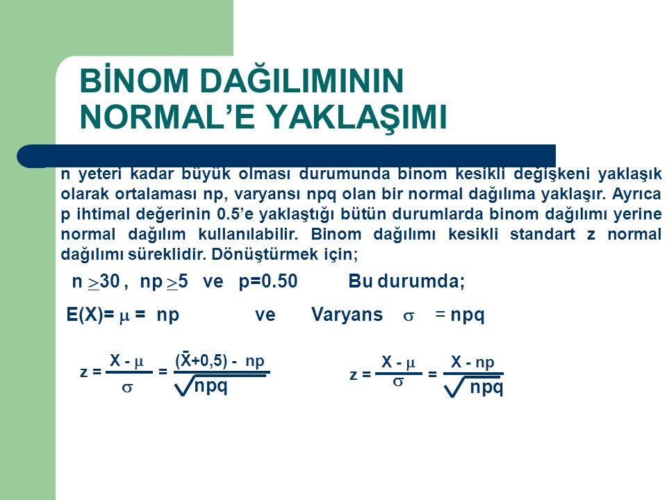 n yeteri kadar büyük olması durumunda binom kesikli değişkeni yaklaşık olarak ortalaması np, varyansı npq olan bir normal dağılıma yaklaşır. Ayrıca p