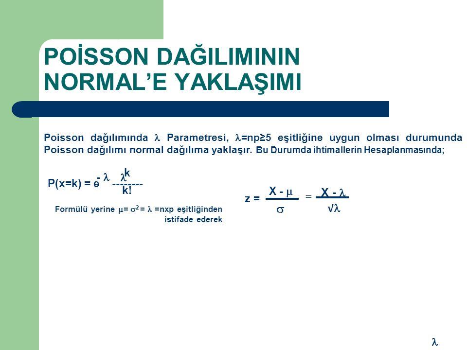 POİSSON DAĞILIMININ NORMAL'E YAKLAŞIMI Poisson dağılımında Parametresi, =np≥5 eşitliğine uygun olması durumunda Poisson dağılımı normal dağılıma yakla