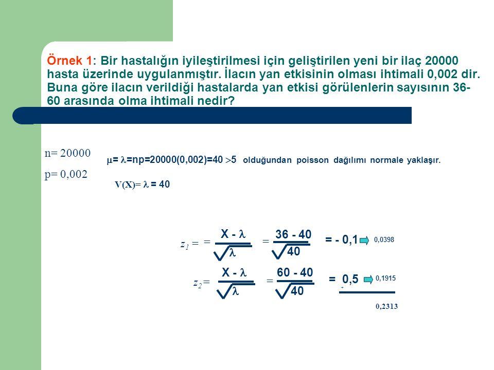 n= 20000 p= 0,002  = =np=20000(0,002)=40  5 olduğundan poisson dağılımı normale yaklaşır. V(X)= = 40 z1 =z1 = = 36 - 40 40 = = - 0,1 0,0398 X - 60 -