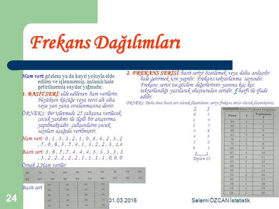 01.03.2016Selami ÖZCAN İstatistik 24 Frekans Dağılımları Ham veri : gözlem ya da kayıt yoluyla elde edilen ve işlenmemiş, anlamlı hale getirilmemiş sa