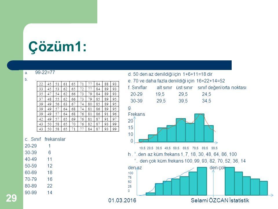 Çözüm1: a. 99-22=77 b.. c. Sınıf frekanslar 20-29 1 30-39 6 40-49 11 50-59 12 60-69 18 70-79 16 80-89 22 90-99 14 01.03.2016Selami ÖZCAN İstatistik 29