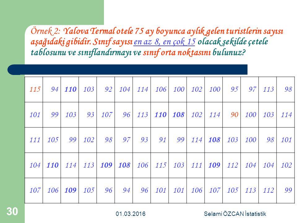01.03.2016Selami ÖZCAN İstatistik 30 Örnek 2: Yalova Termal otele 75 ay boyunca aylık gelen turistlerin sayısı aşağıdaki gibidir. Sınıf sayısı en az 8