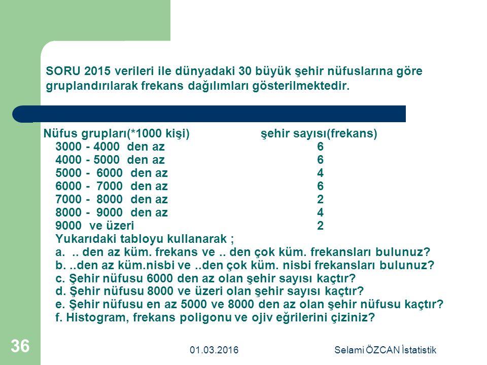 Nüfus grupları(*1000 kişi) şehir sayısı(frekans) 3000 - 4000 den az 6 4000 - 5000 den az 6 5000 - 6000 den az 4 6000 - 7000 den az 6 7000 - 8000 den a