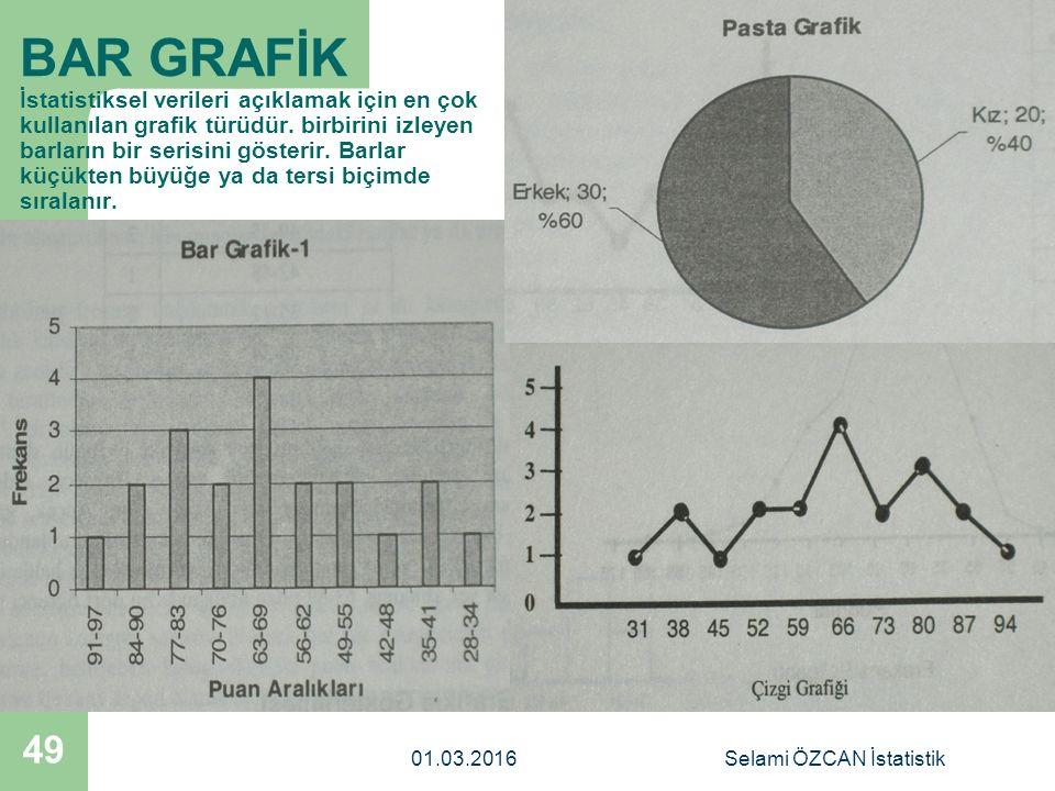 BAR GRAFİK İstatistiksel verileri açıklamak için en çok kullanılan grafik türüdür. birbirini izleyen barların bir serisini gösterir. Barlar küçükten b