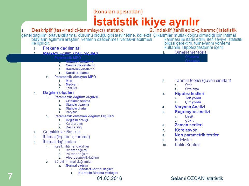 01.03.2016Selami ÖZCAN İstatistik 18 ANALİZ TEKNİKLERİ 1.