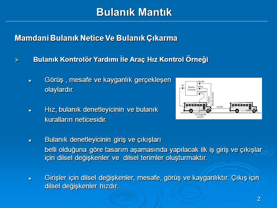 3 Bulanık Mantık Mamdani Bulanık Netice Ve Bulanık Çıkarma  Bulanık Kontrolör Yardımı İle Araç Hız Kontrol Örneği FIS blok diyagramı FIS blok diyagramı
